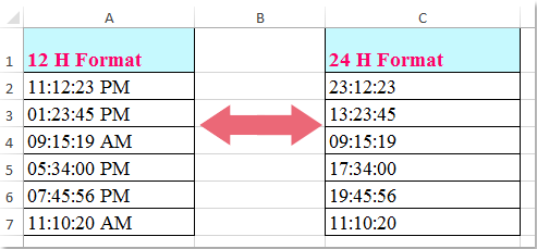 How To Convert Time Format From 12 Hour 24 And Vice Versa In Excel