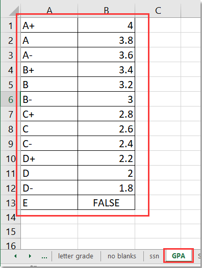 Convert Number To Letter.How To Convert Letter Grade To Number In Excel