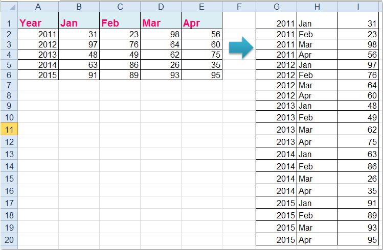 doc convert matrix to list 1
