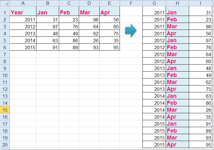 How to convert matrix style table to three columns in Excel?