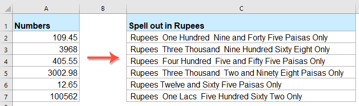 How to convert numbers to words in Indian rupees in Excel?