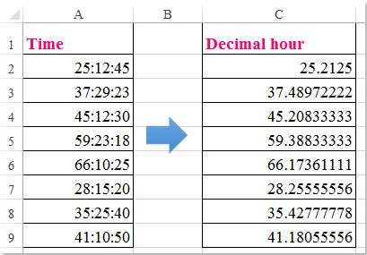 doc convert time to decimal over 24 1
