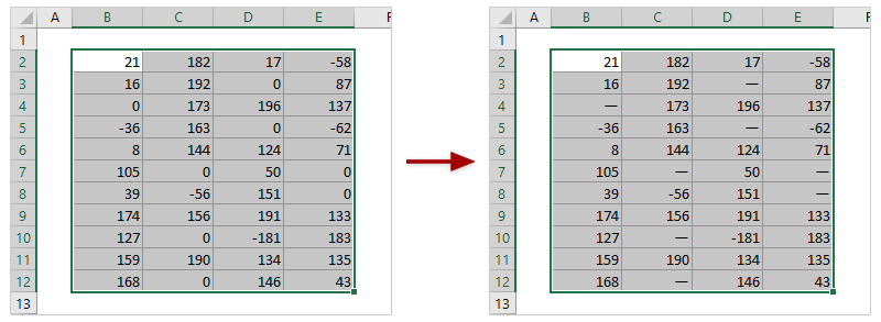 How To Convert Zeroes Dashes In Excel