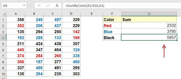 Cómo Contar O Sumar Celdas Según Los Colores De Fuente En Excel