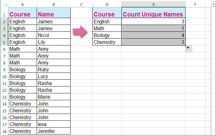 doc count unique par critère 3