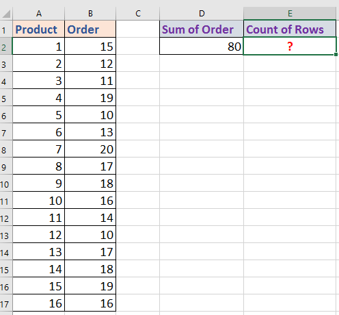 How to count rows until a certain sum value is reached in Excel?