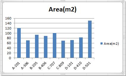 DOC-结合,chart1