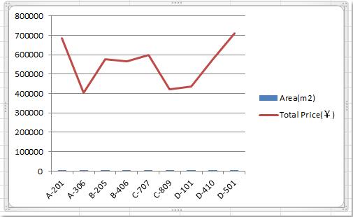 DOC-结合,chart11