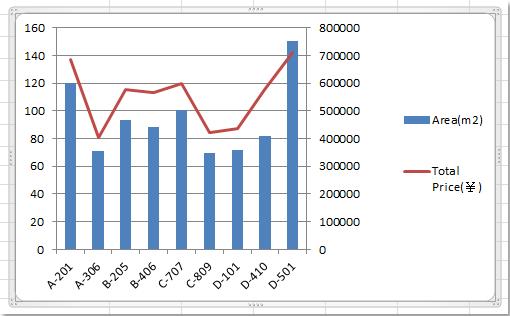 DOC-结合,chart14