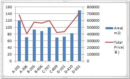 DOC-结合,chart3