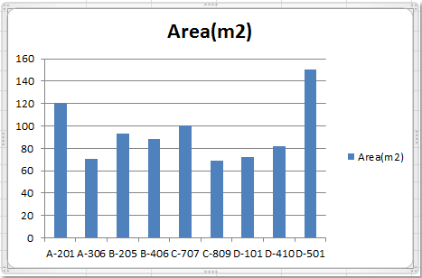 DOC-结合,chart7