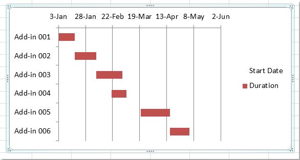 DOC-جانت-chart1