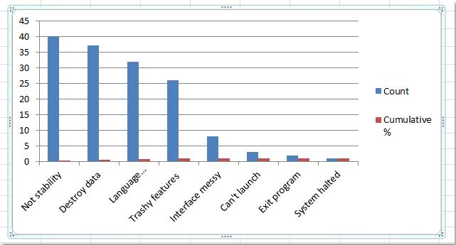 doc-pareto-chart1