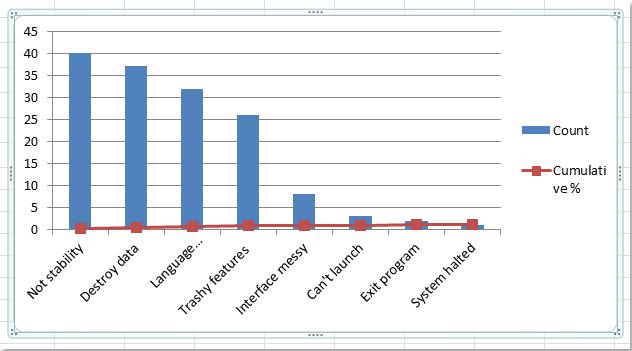 doc-pareto-chart3