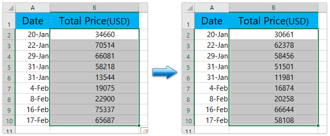 1 If You Select Only Cells All Of The Converted Values Will Replace Original Currency See Screenshot