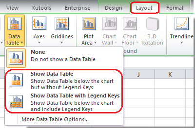 How To Show Add Data Table In Chart In Excel