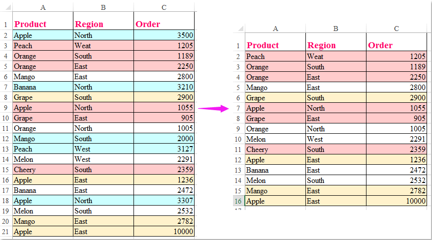 How to delete rows based on background color in Excel?