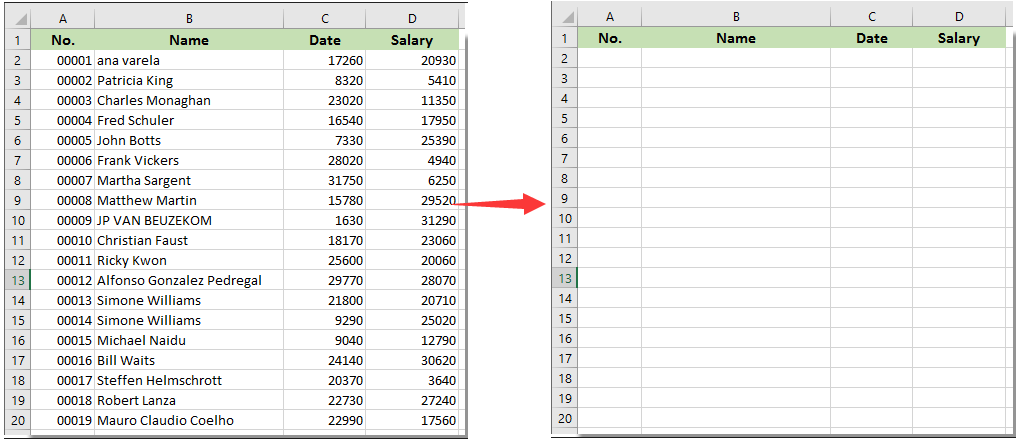 How to delete all rows except the first header row in Excel?