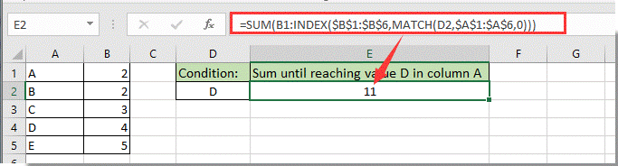 How to sum a column until a condition is met in adjacent column in
