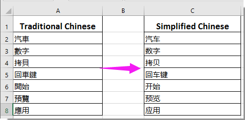 How To Convert Traditional Chinese Simplified Or Vice Versa In Excel