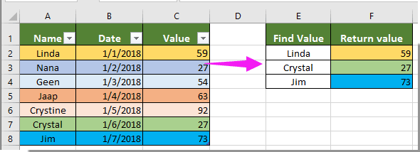 How to vlookup and return background color along with the lookup