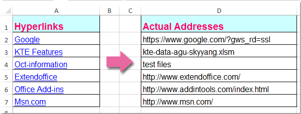 How to extract actual addresses from hyperlinks in Excel?