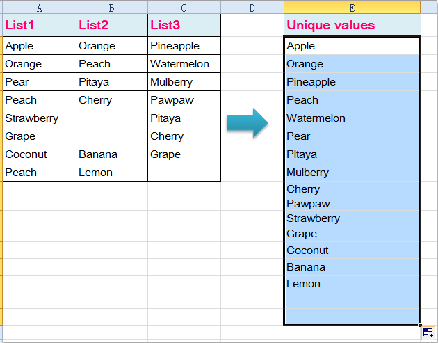 How to extract unique values from multiple columns in Excel?