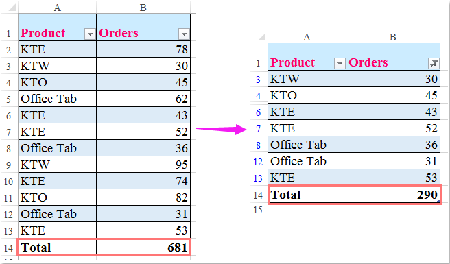 doc filter exclude total row 4