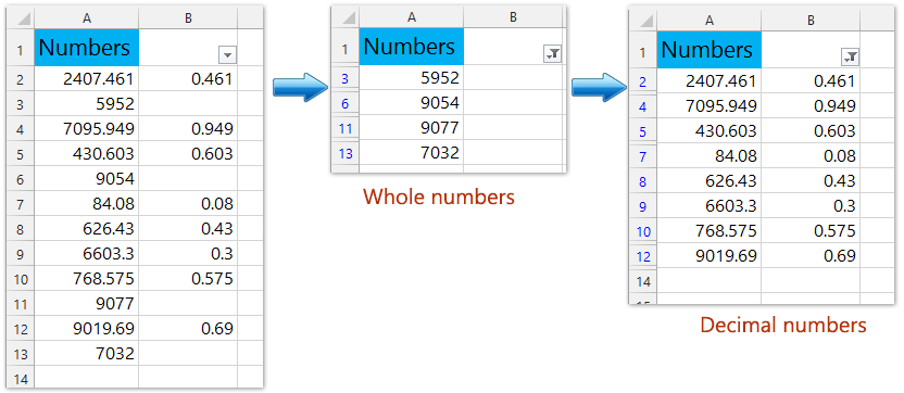 how to filter only integers whole numbers or decimal numbers in excel