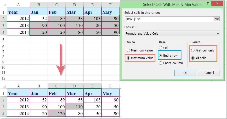 How to find highest value in a row and return column header