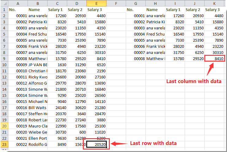 How to find the last row or column with data in Excel?