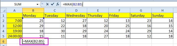 doc find maximum each day 2