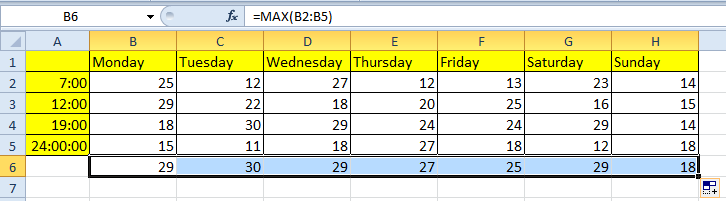 doc find maximum each day 3