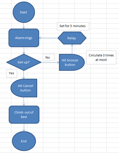 How To Create Flowchart In Excel