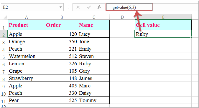 How to get the cell value based on row and column numbers in