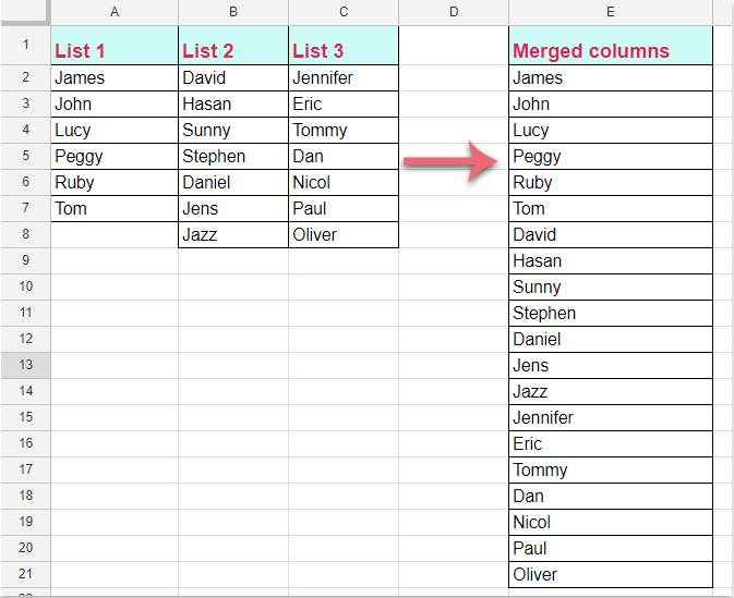 How To Combine Multiple Columns Into One Single Column In Google Sheet