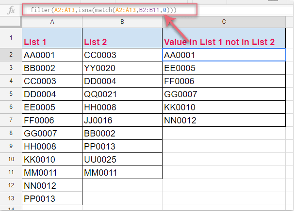 How to compare two columns and find the duplicate or missing