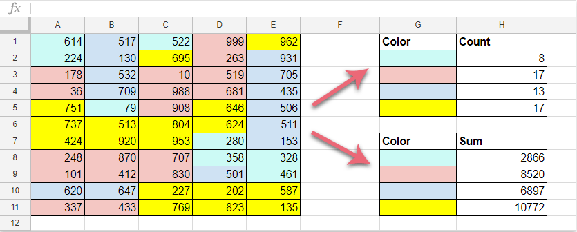 how to count or sum cells based on cell color in google sheet