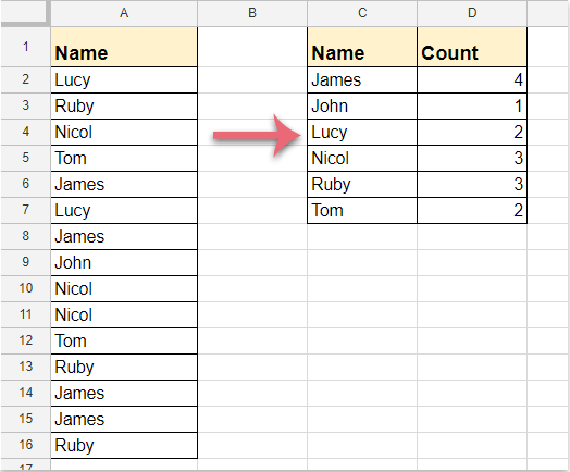 How to count number of occurrence in a column in Google sheet?