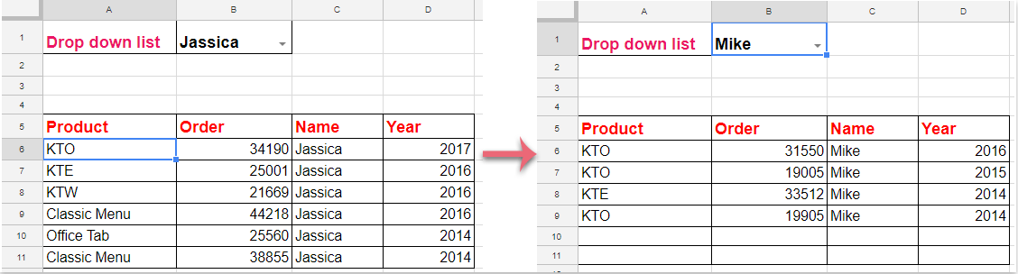 drop down list google sheets