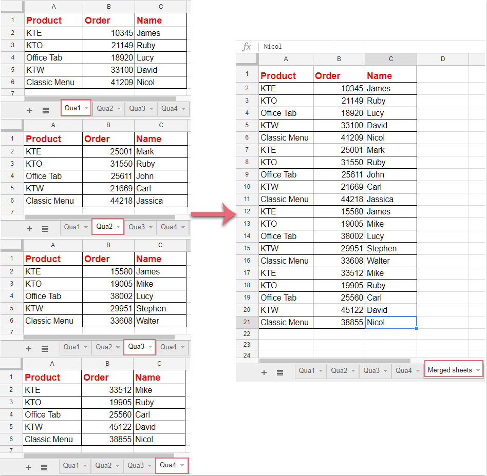 How to combine / merge multiple sheets into one sheet in Google sheet