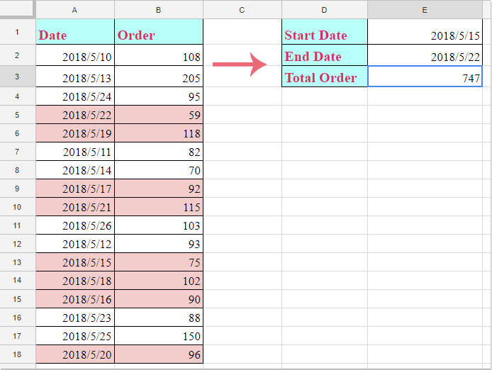 doc google sheets sumif between dates 1