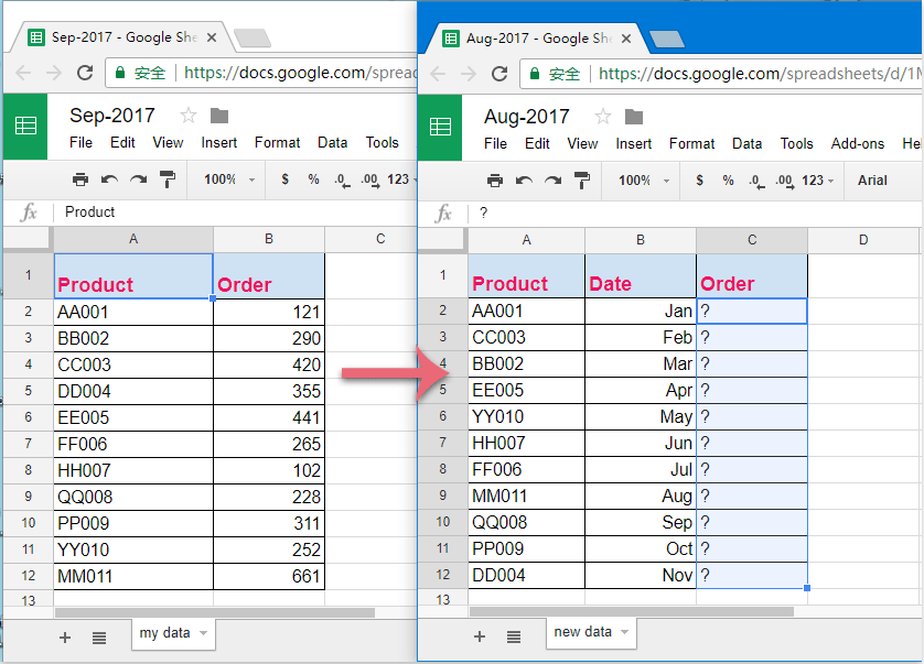 How to vlookup matching value from another google sheet?