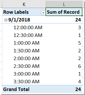 doc group by half hour pivottable 6