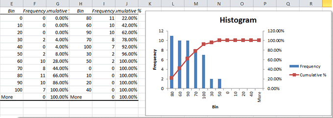 doc-histogram-8