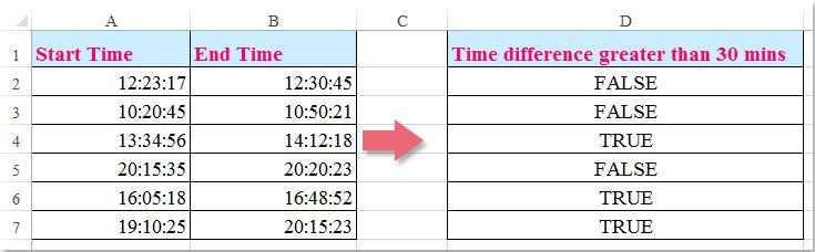 Doc Zeitunterschied größer als 1