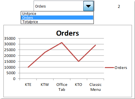 doc-interactieve-charts2-2-2
