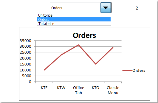 doc-interactive-charts5