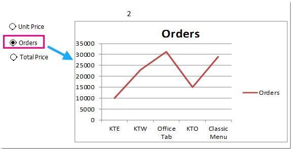 doc-interactieve-charts23-23