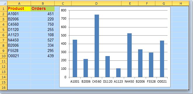 doc-limit-scroll-area1